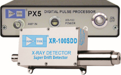 SDD・シリコン・CdTe検出器